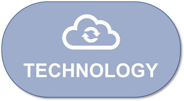 Learn more about the technology Government Window can offer you